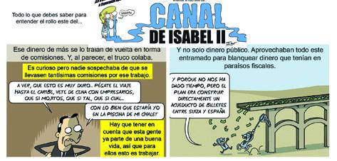 El Canal de Isabel II