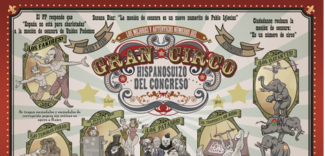El gran circo hispanosuizo